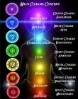 La mappa dei sette chakra