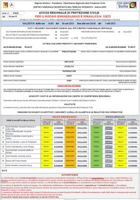 Il bollettino della Protezione Civile per il 30.09.15 e 01.10.15