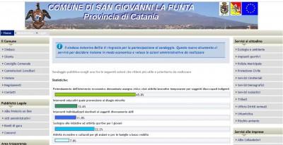 Il sondaggio proposto dall'amministrazione comunale di S. G. La Punta