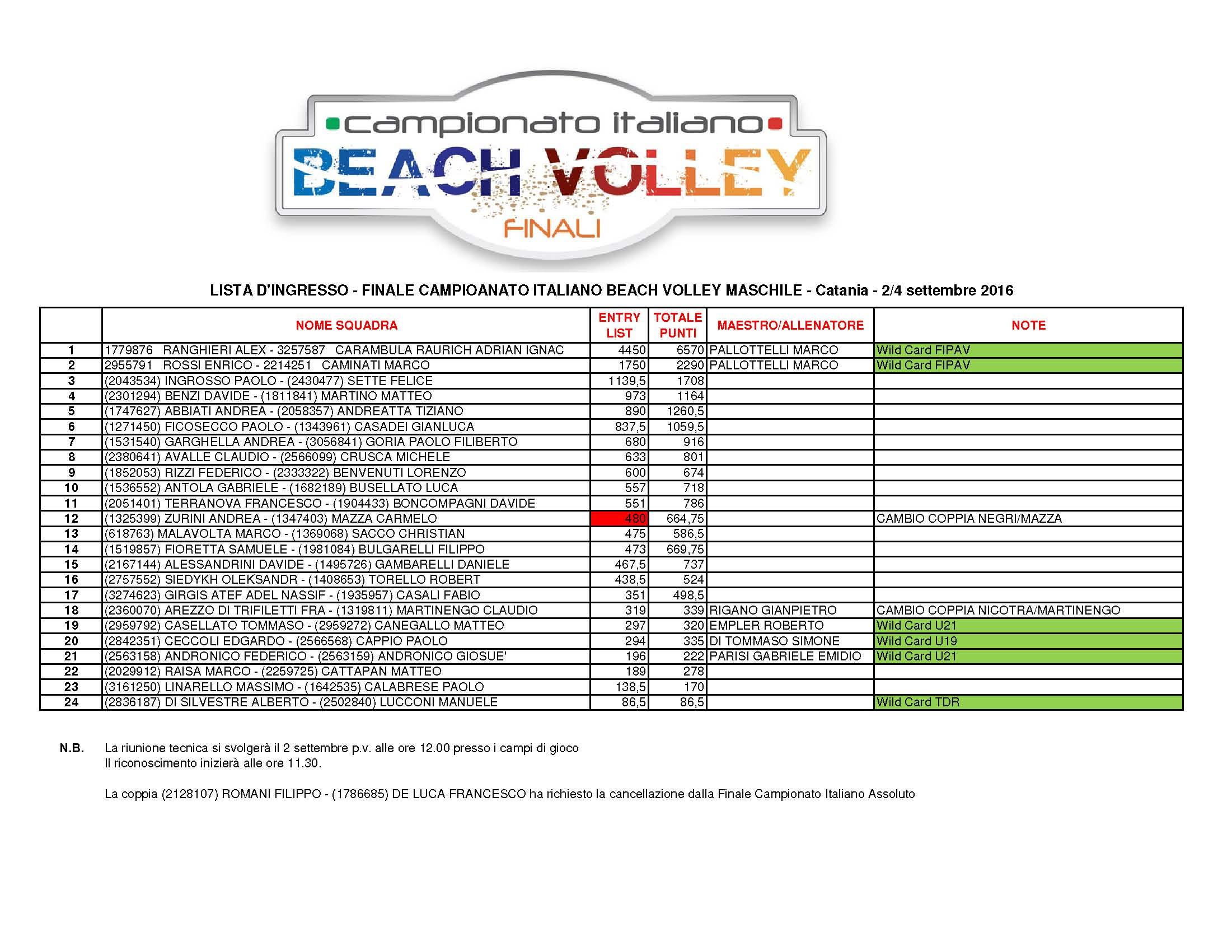 mads beach volley 2016