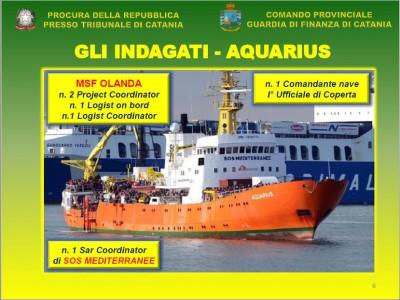 ONG - Scheda gli indagati Aquarius