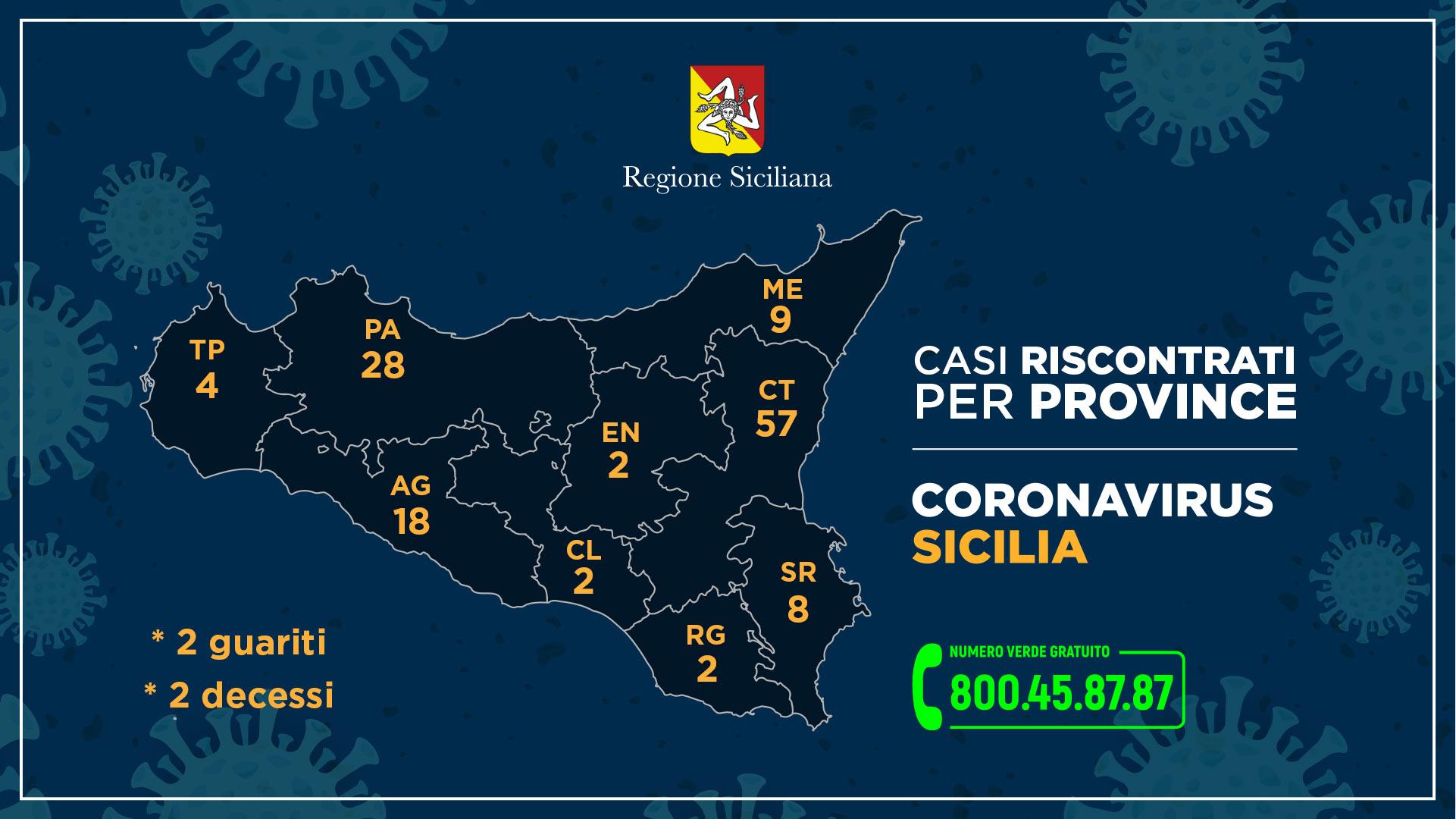 13.03.20 - coronavirus_sicilia_PROVINCE_13-3