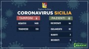1584106808306_Coronavirus_13 marzo