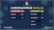 16.03.20 - aggiornamento-coronavirus-16-3