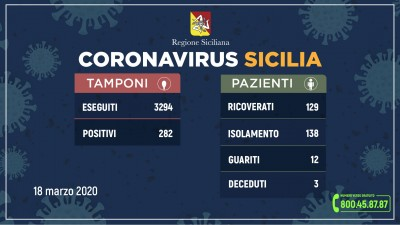 18.03.20 - aggiornamento-coronavirus-18-3
