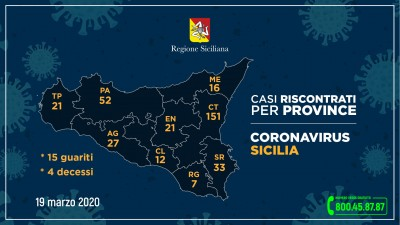 19.03.20 - aggiornamento-coronavirus-province-19-3