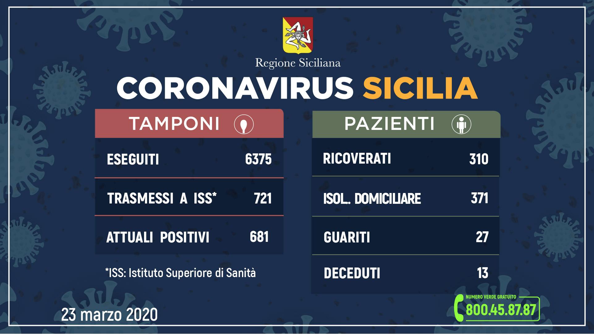 23.03.20 - _aggiornamento-coronavirus_23-marzo