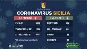 26.03.2020 - 1585226759961__aggiornamento-coronavirus-26-3
