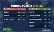 30.03.2020 - _aggiornamento-coronavirus-30-3