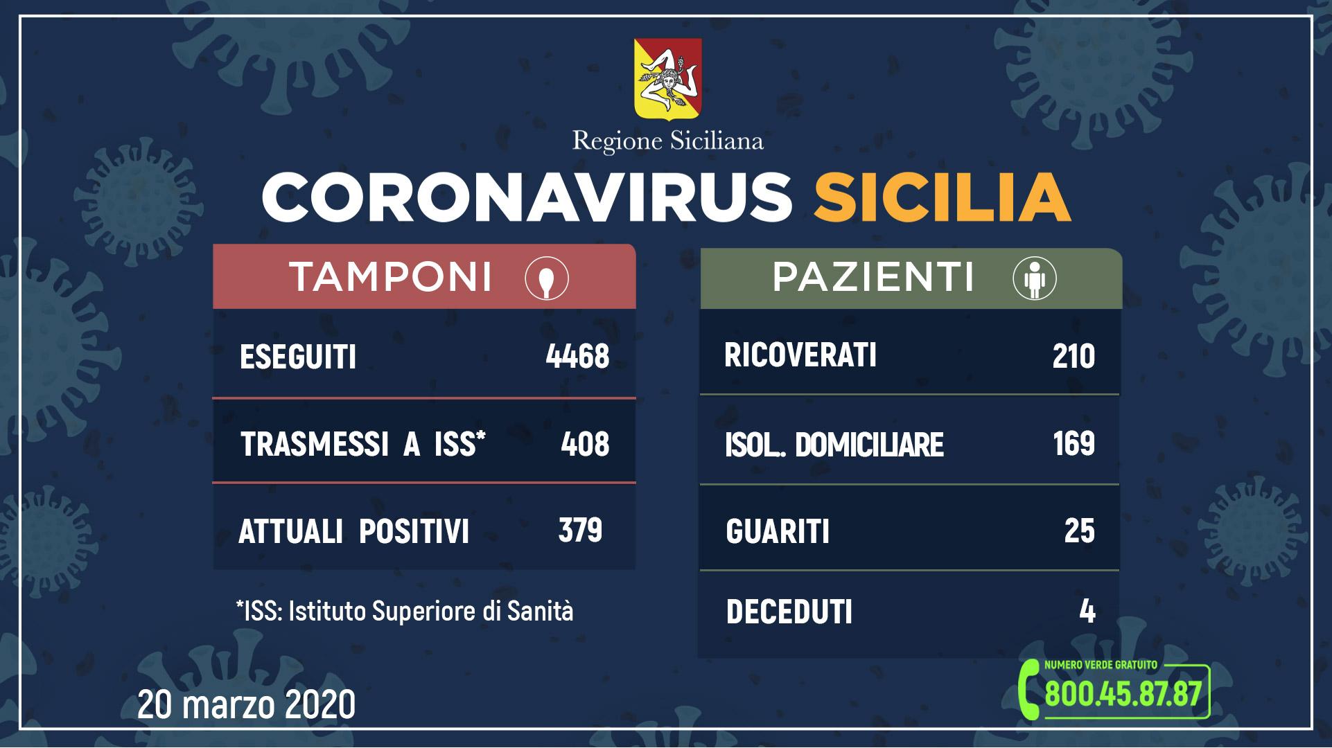 aggiornamento-coronavirus-20_3