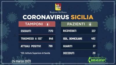 _aggiornamento-coronavirus-24-marzo