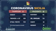 _aggiornamento-coronavirus_28-3
