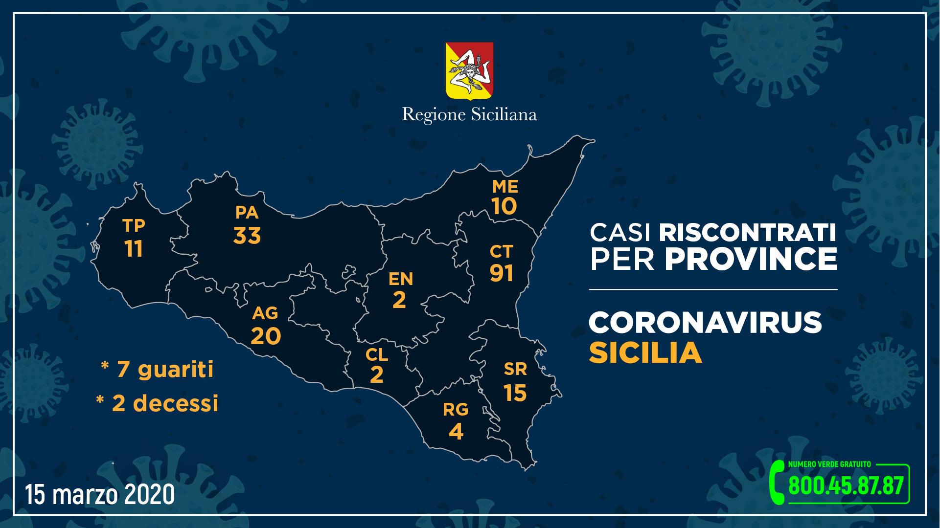 aggiornamnto_coronavirus-PROVINCE_15-3