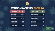 coronavirus aggiornamento-12-15