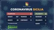 coronavirus_10-marzo
