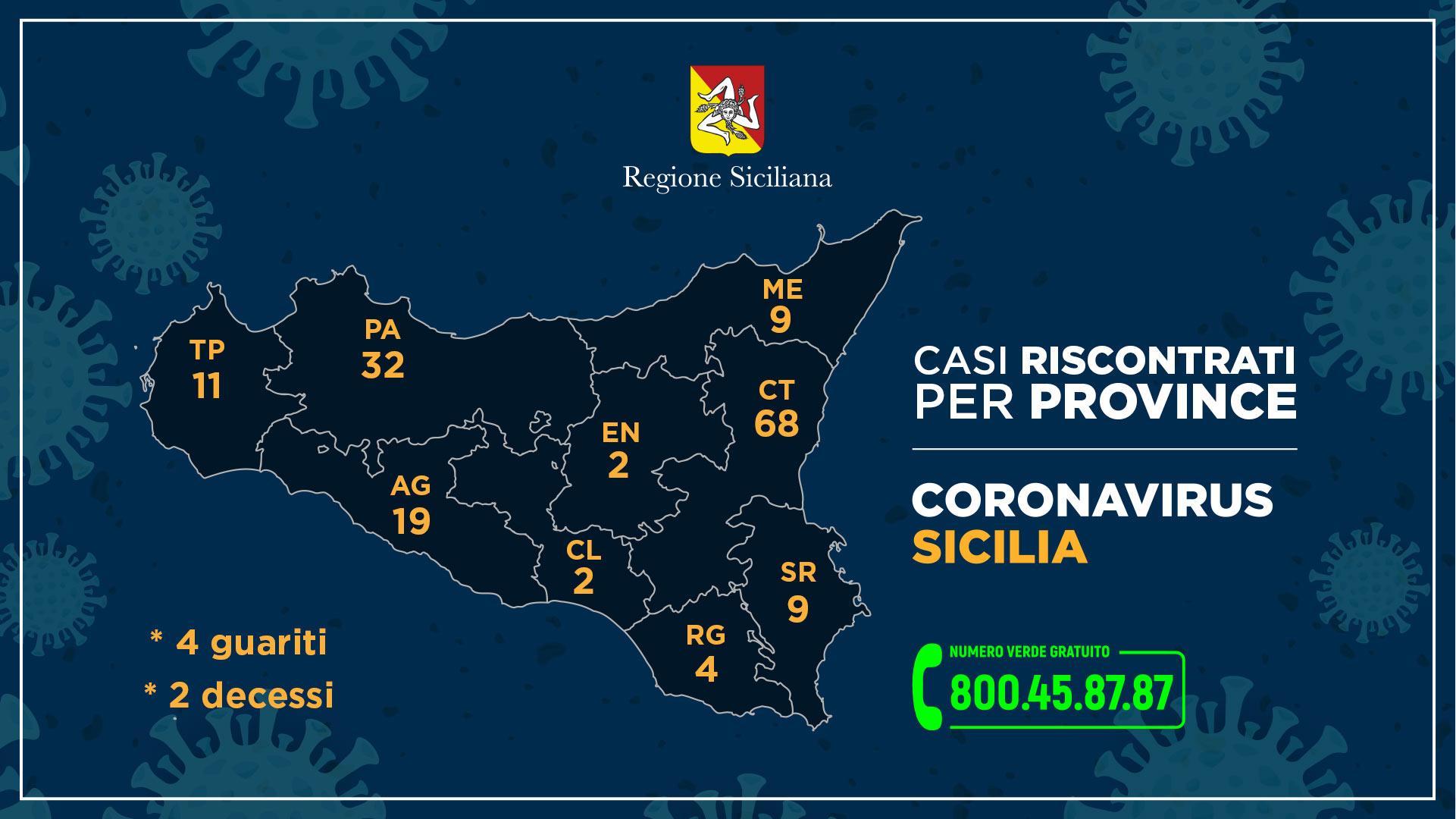 coronavirus_sicilia_PROVINCE_mappa-01_14-3