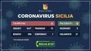 coronavirus_sicilia_tamponi+pazienti_07_03