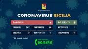 coronavirus_sicilia_tamponi+pazienti_6marzo