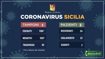 grafica_coronavirus_11_3_2020