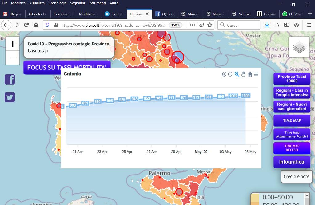 Andamento grafico dei contagi a Catania dal 20.04.20 al 04.05.20 (sito piersoft.it)