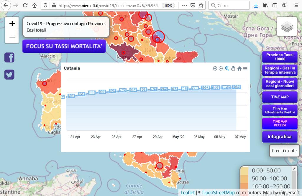 Andamento grafico dei contagi a Catania dal 20.04.20 al 06.05.20 (sito piersoft.it)