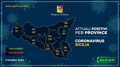 Dati province 06.05.20