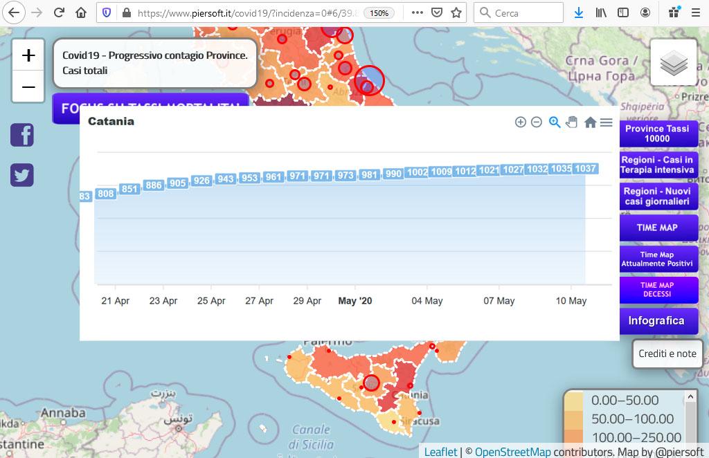 Andamento grafico dei contagi a Catania dal 20.04.20 al 10.05.20 (sito piersoft.it)
