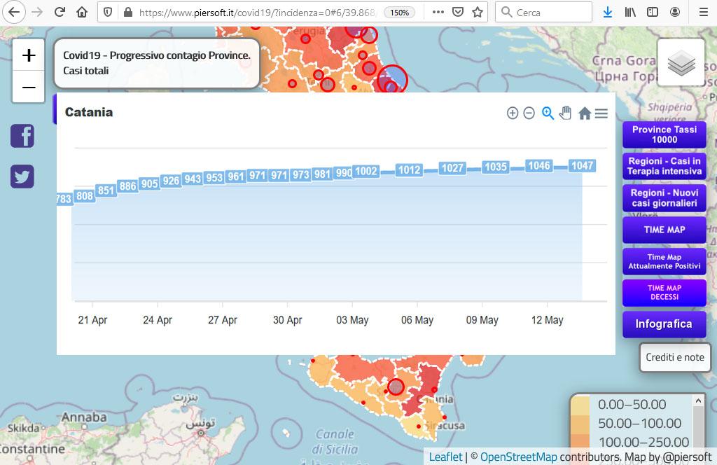 Andamento grafico dei contagi a Catania dal 20.04.20 al 13.05.20 (sito piersoft.it)