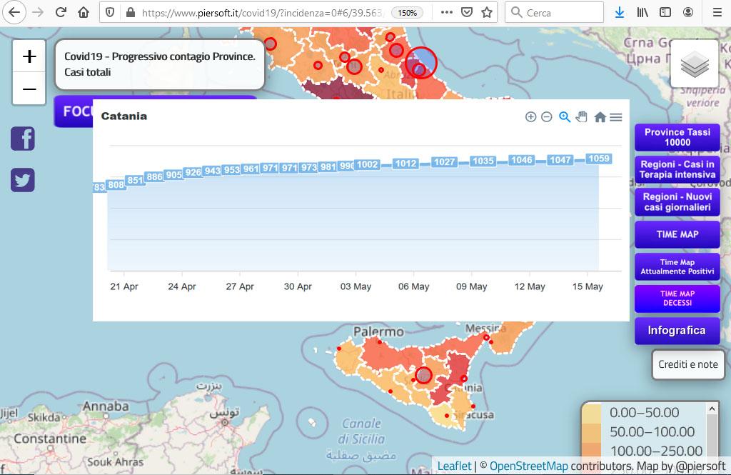 Andamento grafico dei contagi a Catania dal 20.04.20 al 15.05.20 (sito piersoft.it)