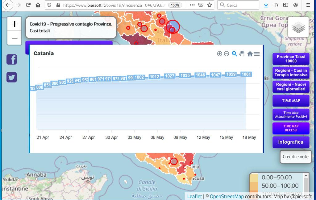 17.05.20 Andamento grafico dei contagi a Catania dal 20.04.20 al 17.05.20 (sito piersoft.it)