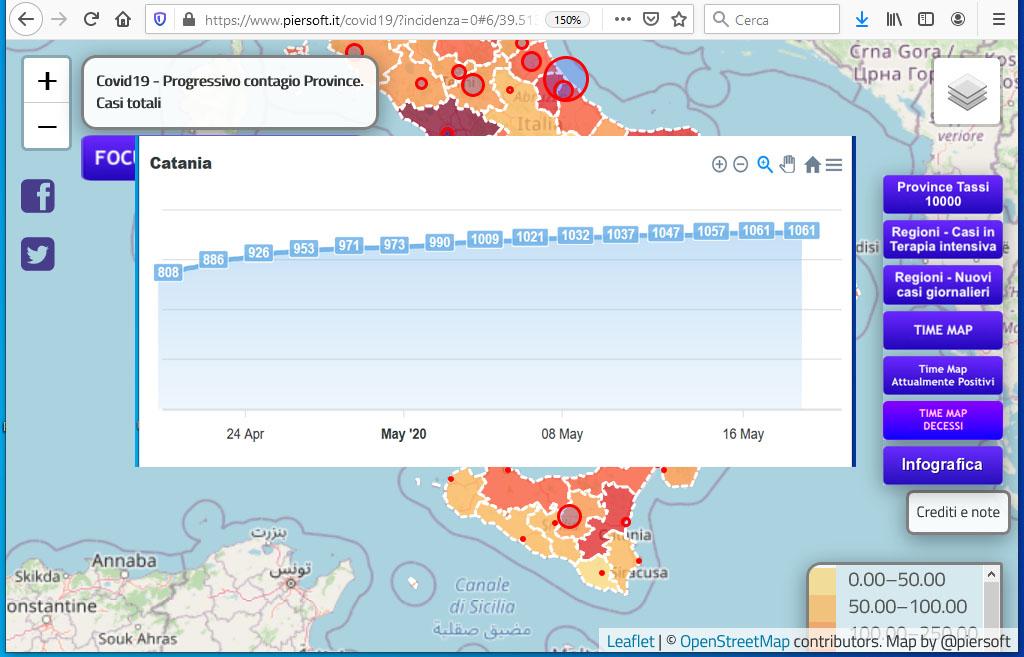 Andamento grafico dei contagi a Catania dal 20.04.20 al 18.05.20 (sito piersoft.it)