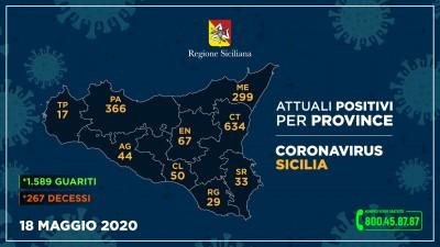 Dati province 18.05.20