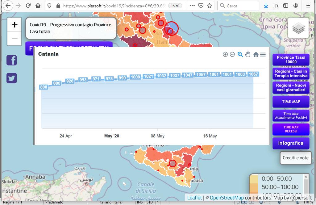 Andamento grafico dei contagi a Catania dal 20.04.20 al 22.05.20 (sito piersoft.it)