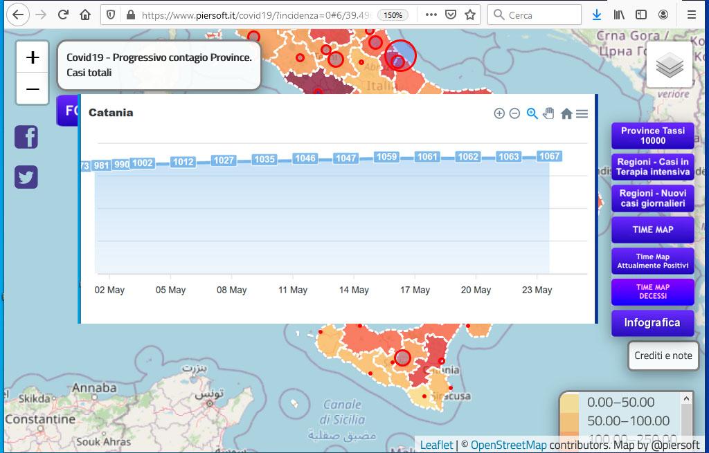 23.05.20 Andamento grafico dei contagi a Catania dal 01.05.20 al 23.05.20 (sito piersoft.it)