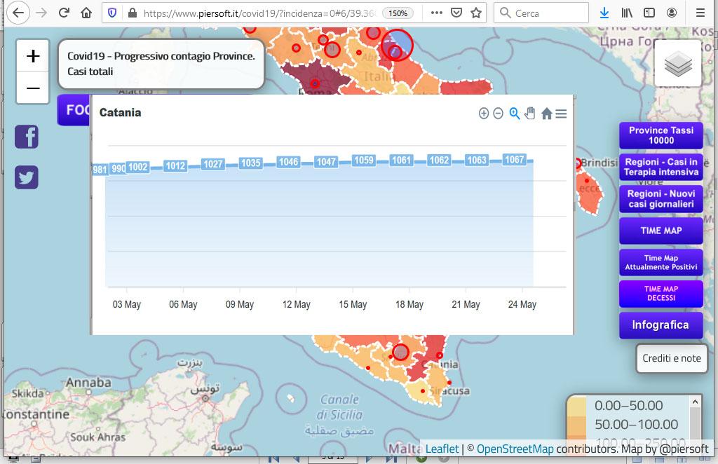 Andamento grafico dei contagi a Catania dal 01.05.20 al 24.05.20 (sito piersoft.it)