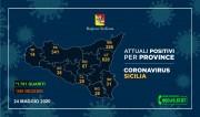 Dati province 24.05.20