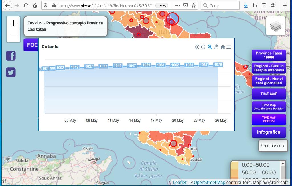 Andamento grafico dei contagi a Catania dal 01.05.20 al 25.05.20 (sito piersoft.it)