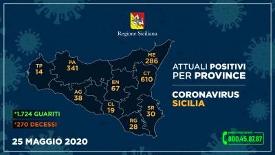 Dati province 25.05.20