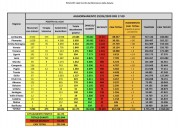 29.05.20 - I dati in Italia