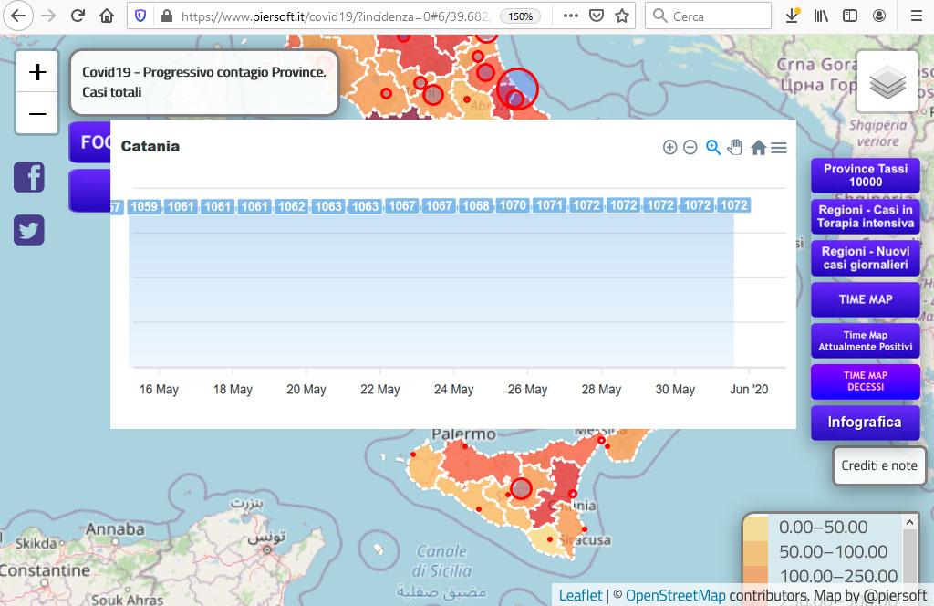 Andamento grafico dei contagi a Catania dal 15.05.20 al 31.05.20 (sito piersoft.it)