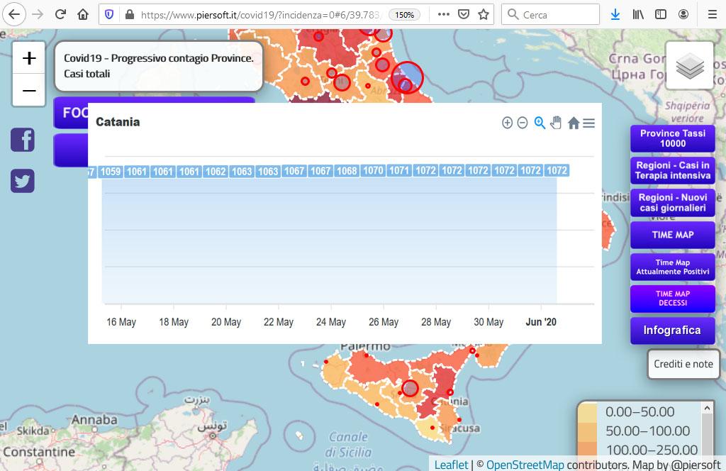 01.06.20 Andamento grafico dei contagi a Catania dal 15.05.20 al 01.06.20 (sito piersoft.it)