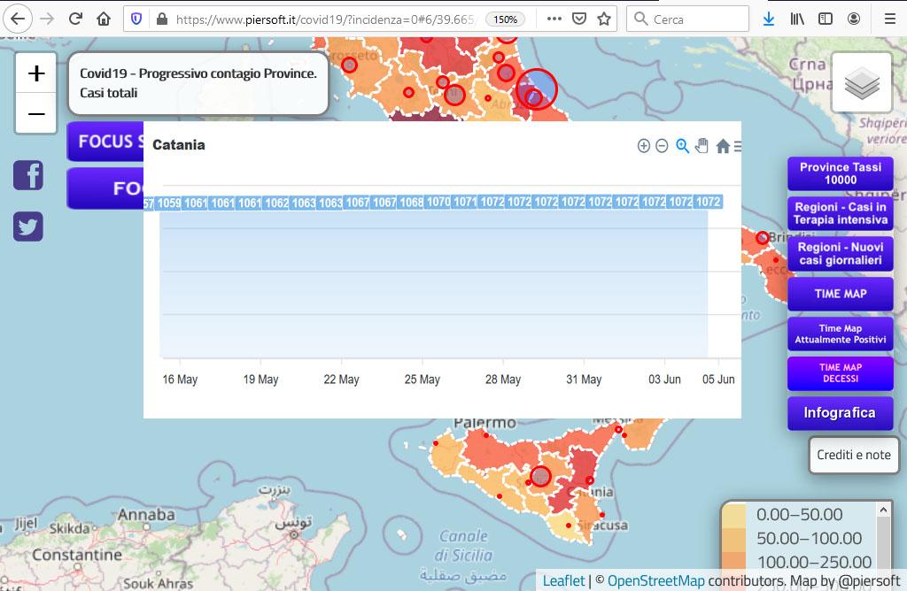 Andamento grafico dei contagi a Catania dal 15.05.20 al 04.06.20 (sito piersoft.it)
