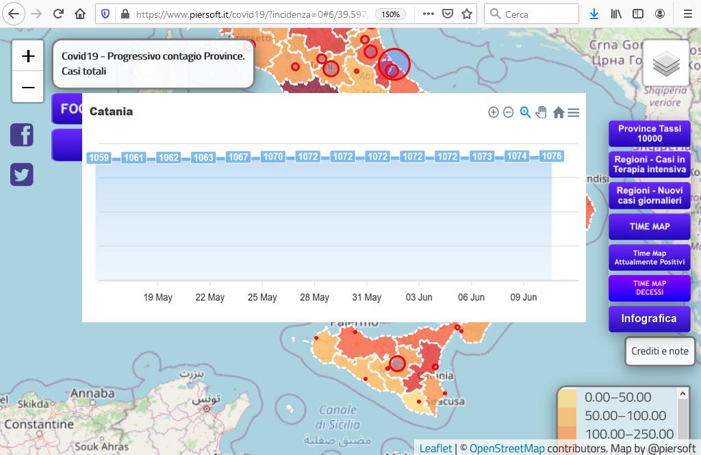 Andamento grafico dei contagi a Catania dal 15.05.20 al 10.06.20 (sito piersoft.it)