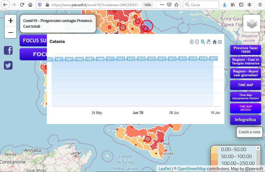 Andamento grafico dei contagi a Catania dal 15.05.20 al 15.06.20 (sito piersoft.it)
