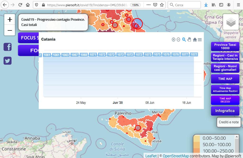 Andamento grafico dei contagi a Catania dal 15.05.20 al 17.06.20 (sito piersoft.it)