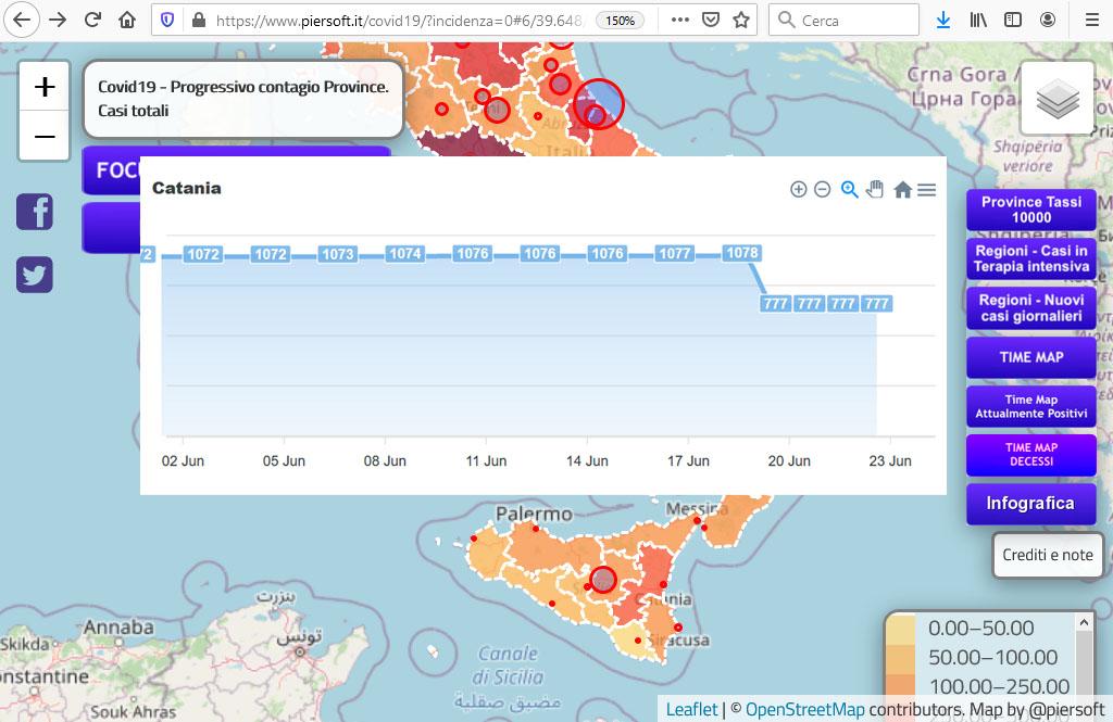 Andamento grafico dei contagi a Catania dal 01.06.20 al 22.06.20 (sito piersoft.it)