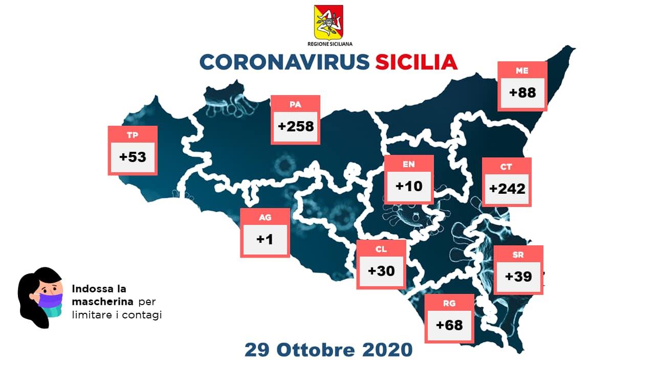 29.10.20 - Mappa regione Sicilia
