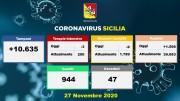 27.11.2020 - Dati Sicilia