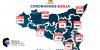 Coronavirus | Leggermente in salita i nuovi contagi oggi in Sicilia. Catania vola sempre altissima