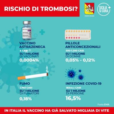 SCHEDA RISCHIO-TROMBOSI - asp catania